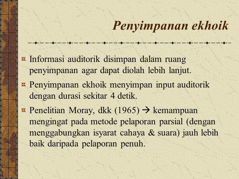Penyimpanan ekhoik Informasi auditorik disimpan dalam ruang penyimpanan agar dapat diolah lebih lanjut.