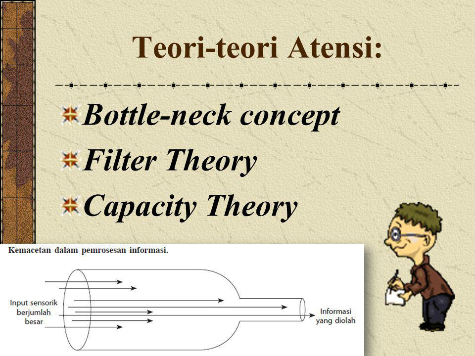 Teori-teori Atensi: Bottle-neck concept Filter Theory Capacity Theory