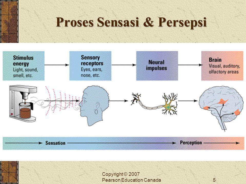 Proses Sensasi & Persepsi