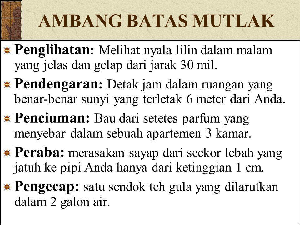 Psychology 101 On-line Sensation & Perception. AMBANG BATAS MUTLAK. 09/15/99.
