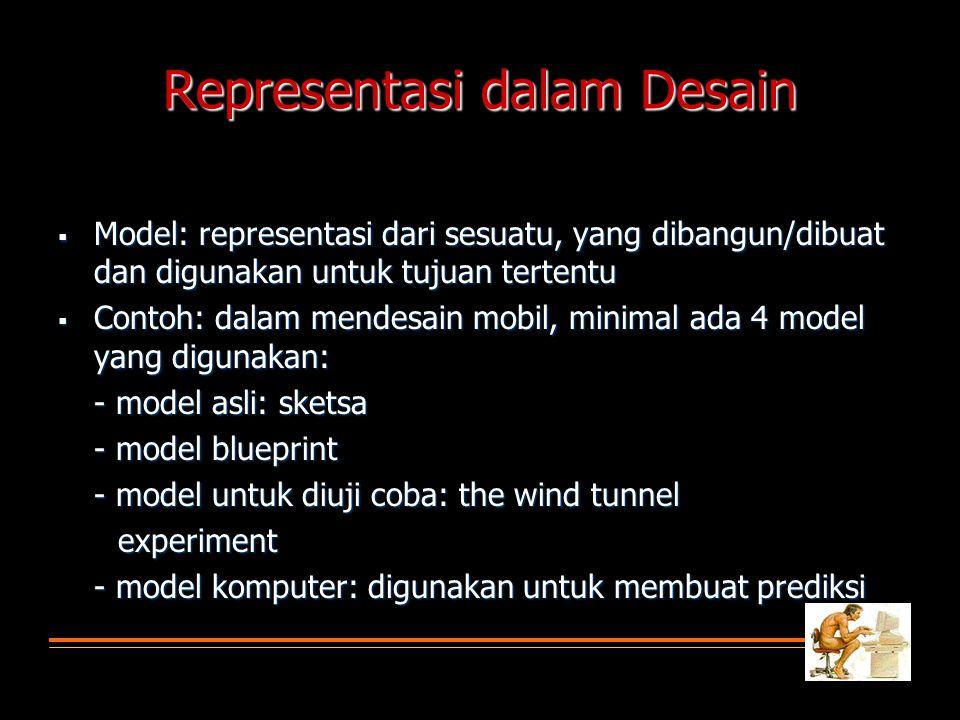 Representasi dalam Desain