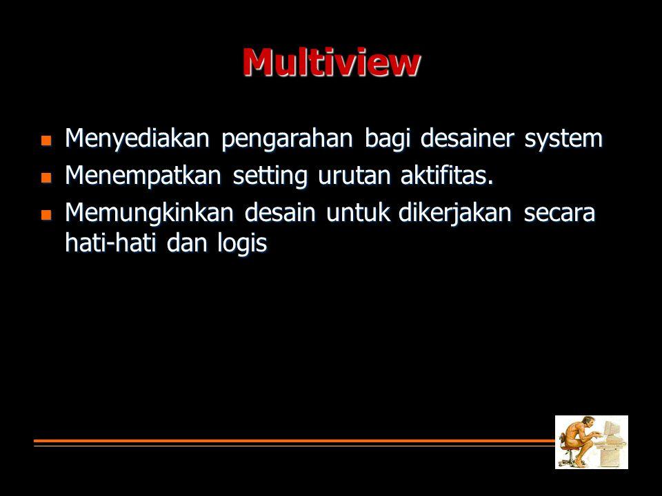 Multiview Menyediakan pengarahan bagi desainer system