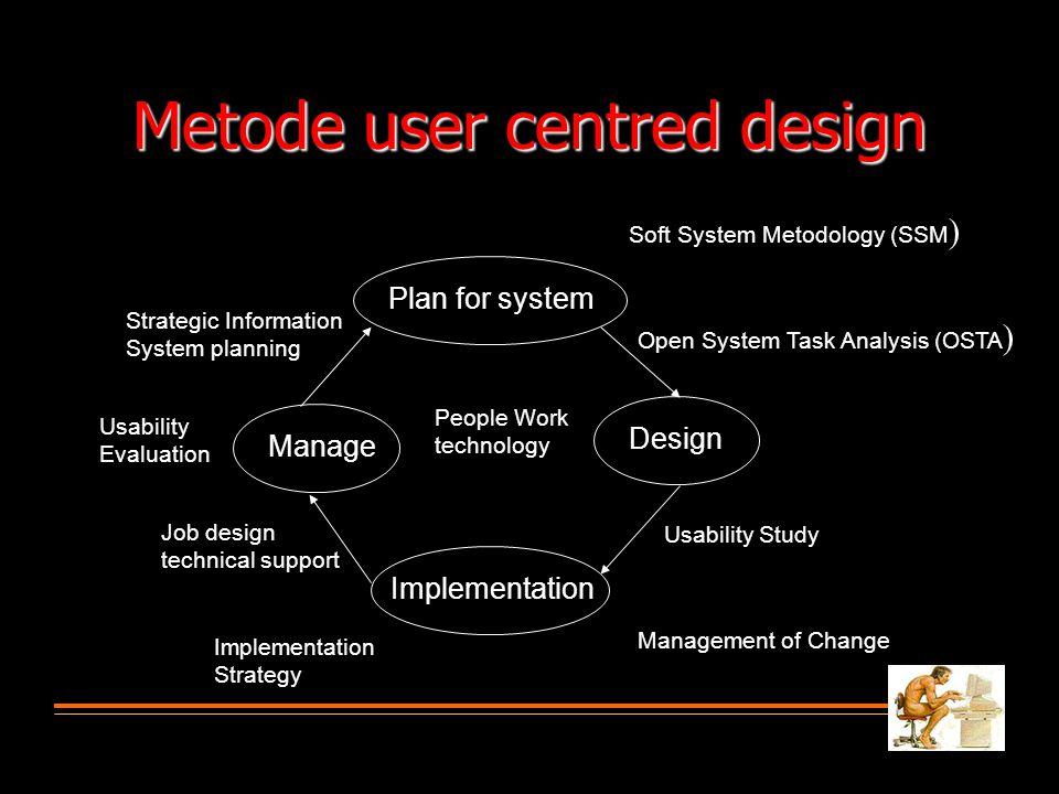 Metode user centred design