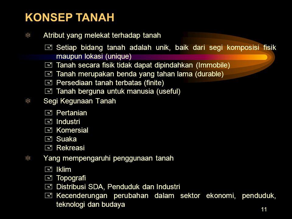 KONSEP TANAH Atribut yang melekat terhadap tanah