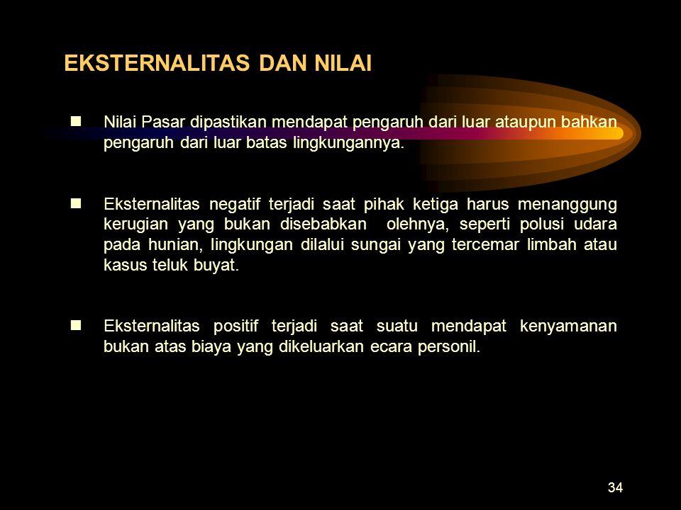EKSTERNALITAS DAN NILAI