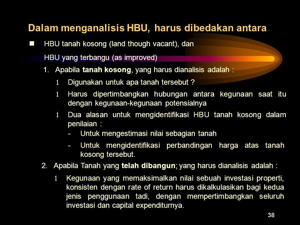 Dalam menganalisis HBU, harus dibedakan antara