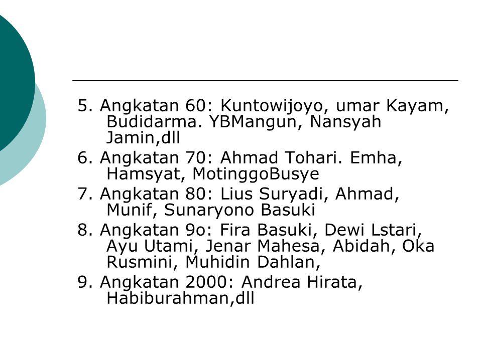 5. Angkatan 60: Kuntowijoyo, umar Kayam, Budidarma