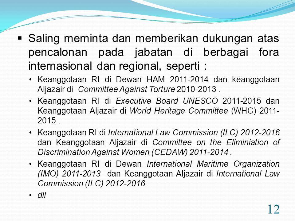 Saling meminta dan memberikan dukungan atas pencalonan pada jabatan di berbagai fora internasional dan regional, seperti :