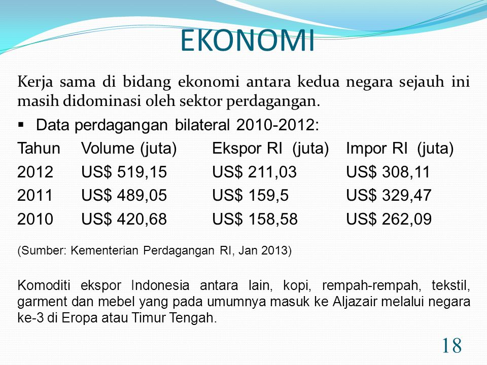 EKONOMI Kerja sama di bidang ekonomi antara kedua negara sejauh ini masih didominasi oleh sektor perdagangan.