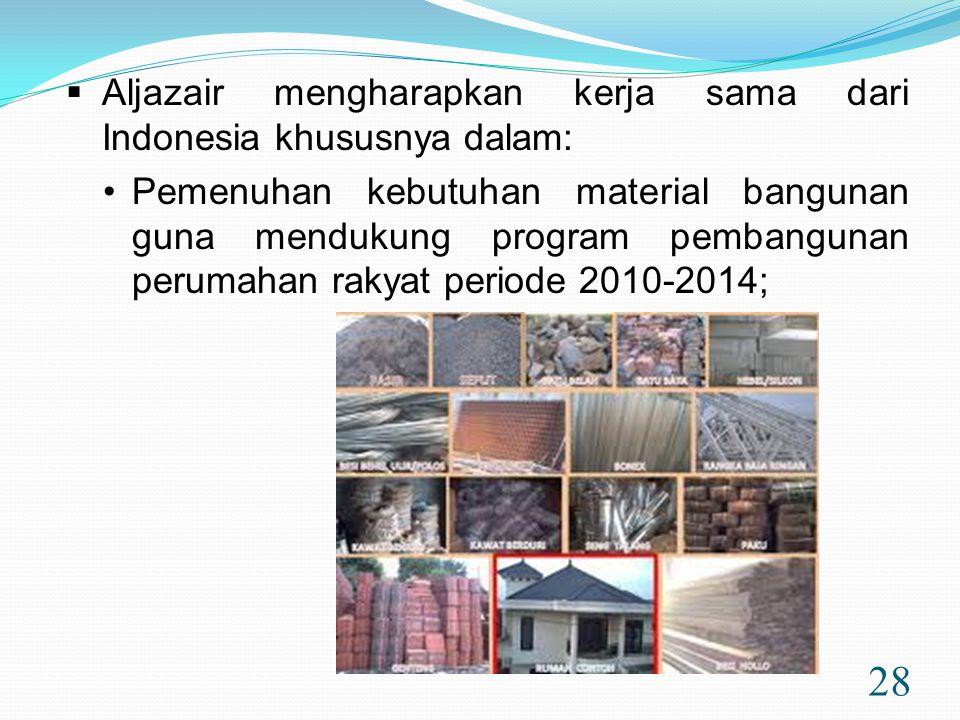 Aljazair mengharapkan kerja sama dari Indonesia khususnya dalam: