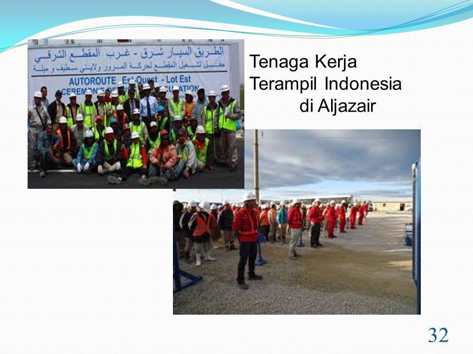 Tenaga Kerja Terampil Indonesia