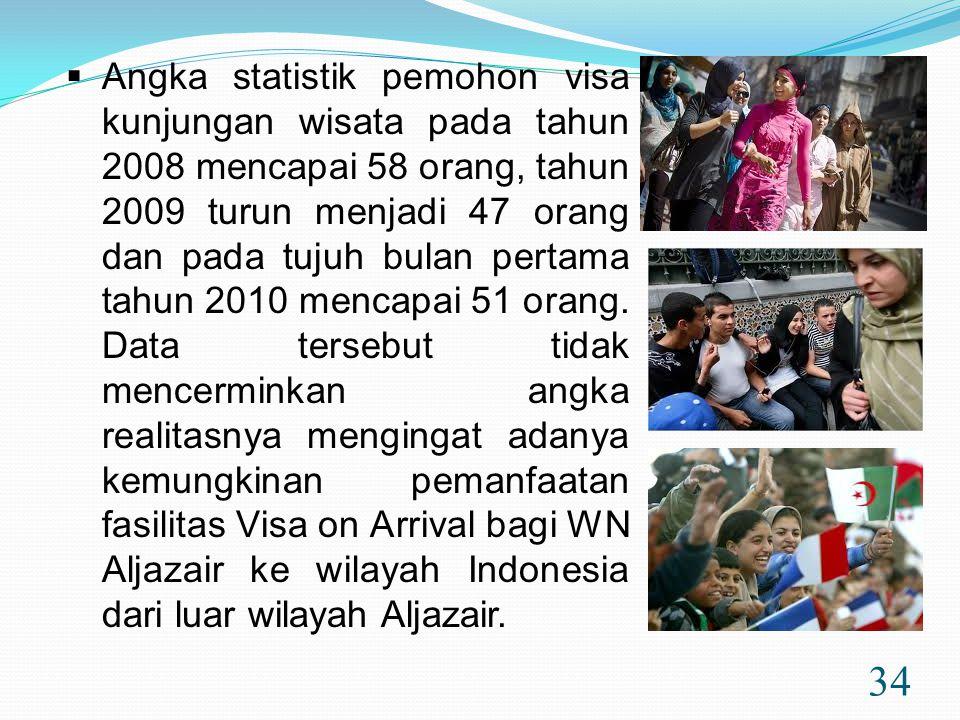 Angka statistik pemohon visa kunjungan wisata pada tahun 2008 mencapai 58 orang, tahun 2009 turun menjadi 47 orang dan pada tujuh bulan pertama tahun 2010 mencapai 51 orang.