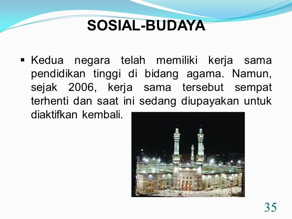 SOSIAL-BUDAYA