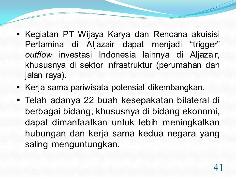 Kegiatan PT Wijaya Karya dan Rencana akuisisi Pertamina di Aljazair dapat menjadi trigger outflow investasi Indonesia lainnya di Aljazair, khususnya di sektor infrastruktur (perumahan dan jalan raya).