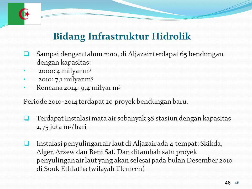 Bidang Infrastruktur Hidrolik