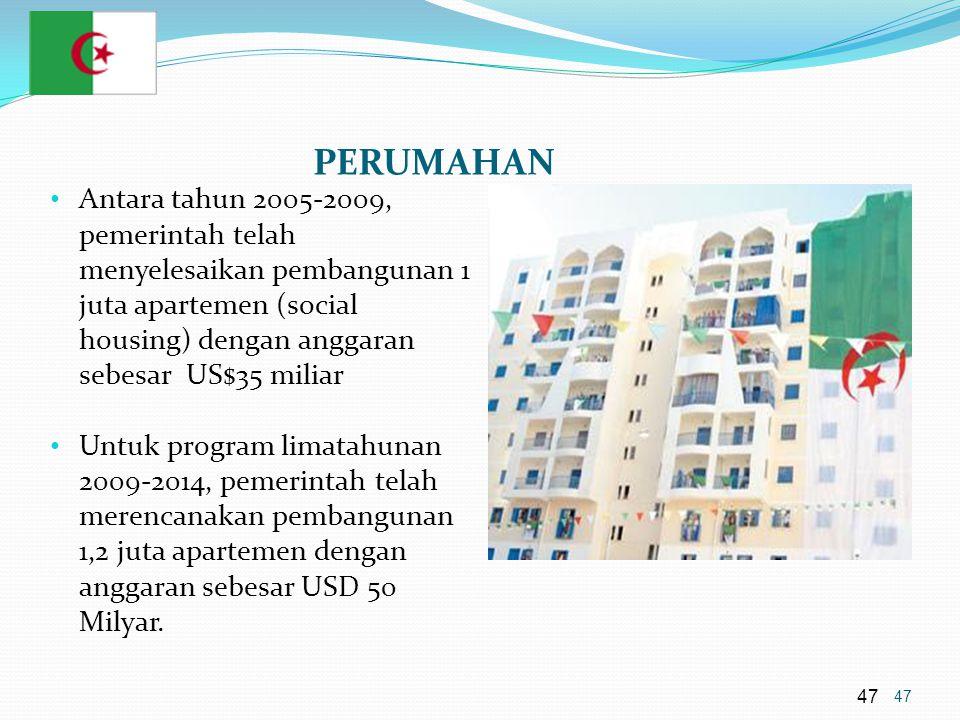 PERUMAHAN Antara tahun 2005-2009, pemerintah telah menyelesaikan pembangunan 1 juta apartemen (social housing) dengan anggaran sebesar US$35 miliar.
