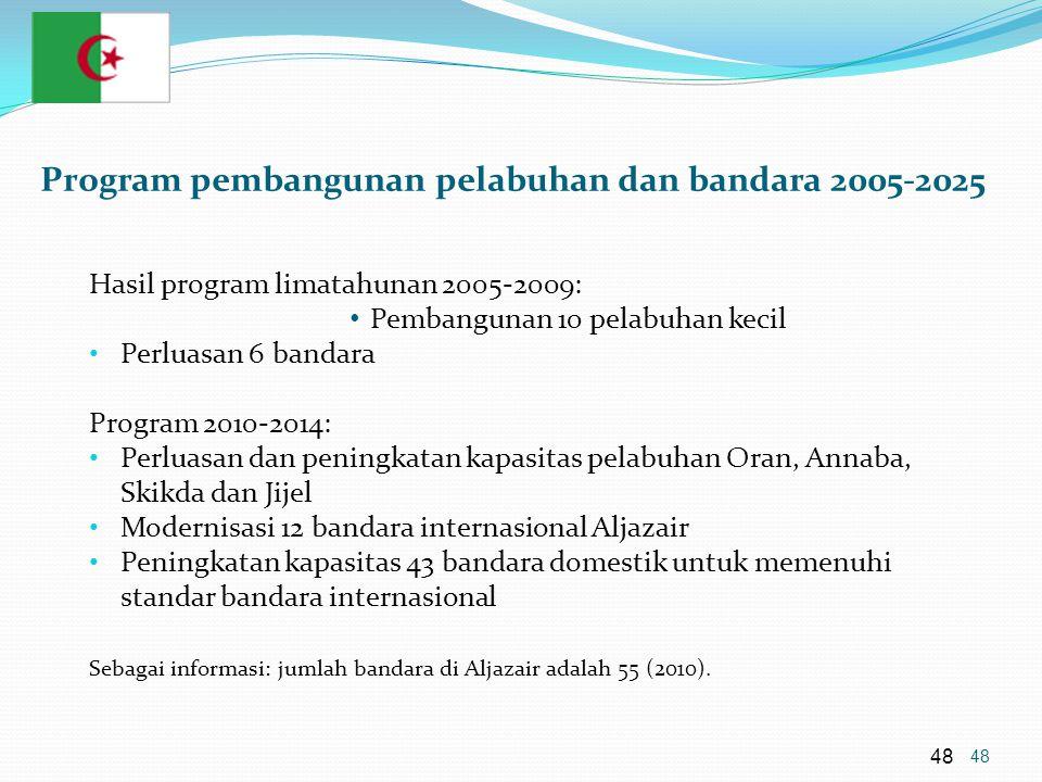 Program pembangunan pelabuhan dan bandara 2005-2025