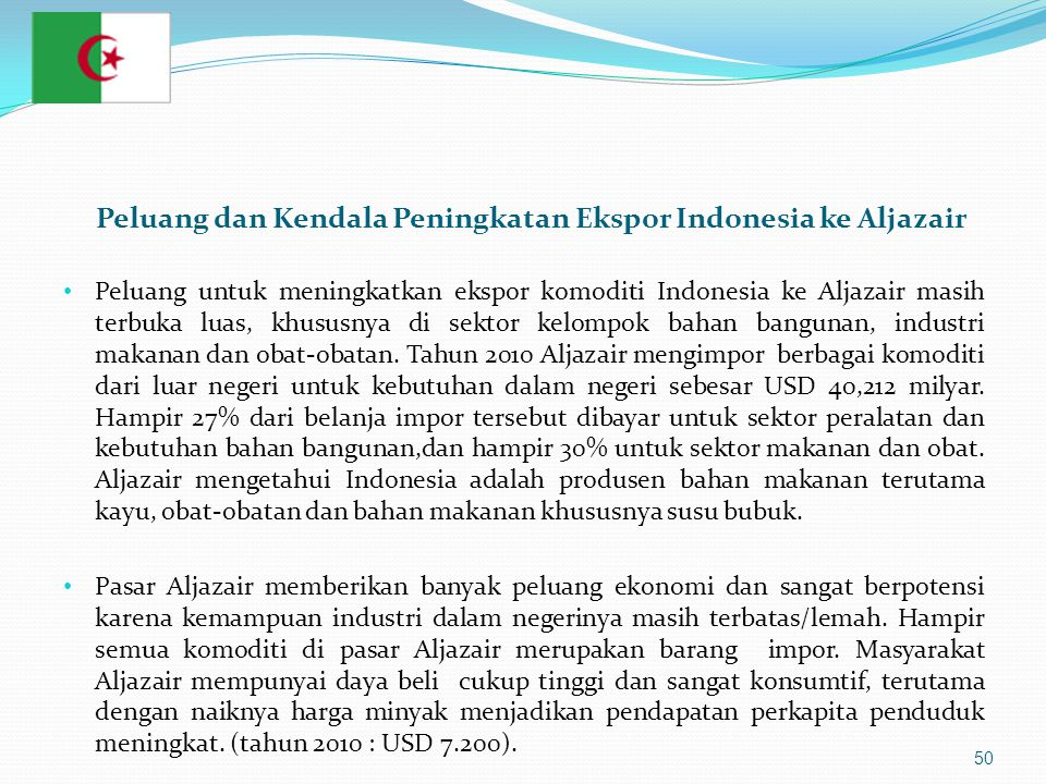 Peluang dan Kendala Peningkatan Ekspor Indonesia ke Aljazair