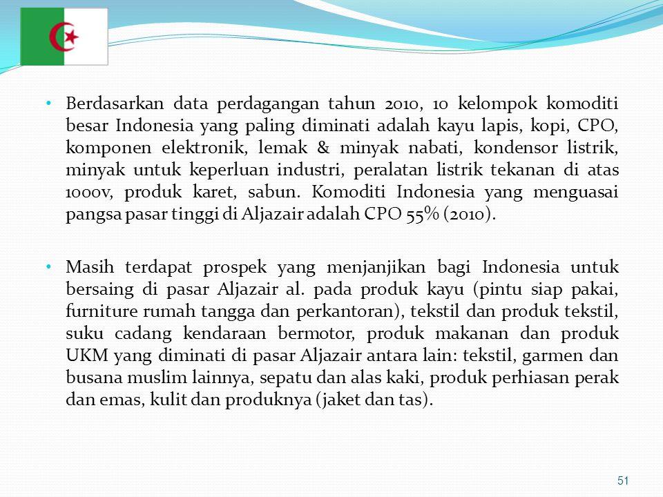 Berdasarkan data perdagangan tahun 2010, 10 kelompok komoditi besar Indonesia yang paling diminati adalah kayu lapis, kopi, CPO, komponen elektronik, lemak & minyak nabati, kondensor listrik, minyak untuk keperluan industri, peralatan listrik tekanan di atas 1000v, produk karet, sabun. Komoditi Indonesia yang menguasai pangsa pasar tinggi di Aljazair adalah CPO 55% (2010).