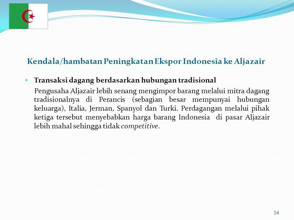 Kendala/hambatan Peningkatan Ekspor Indonesia ke Aljazair