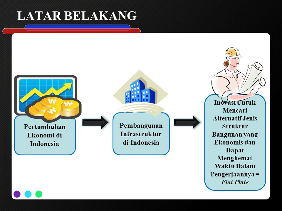 LATAR BELAKANG Pembangunan Infrastruktur di Indonesia