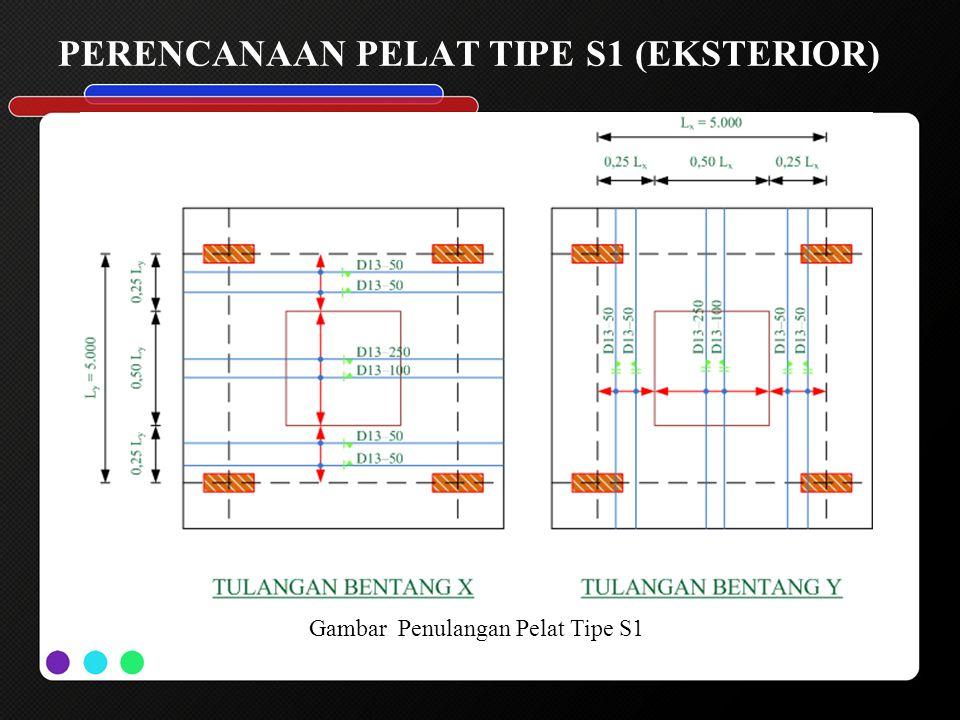PERENCANAAN PELAT TIPE S1 (EKSTERIOR)