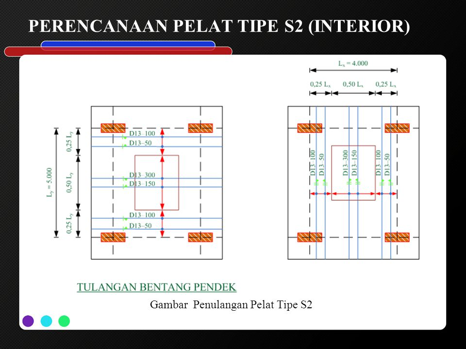 PERENCANAAN PELAT TIPE S2 (INTERIOR)