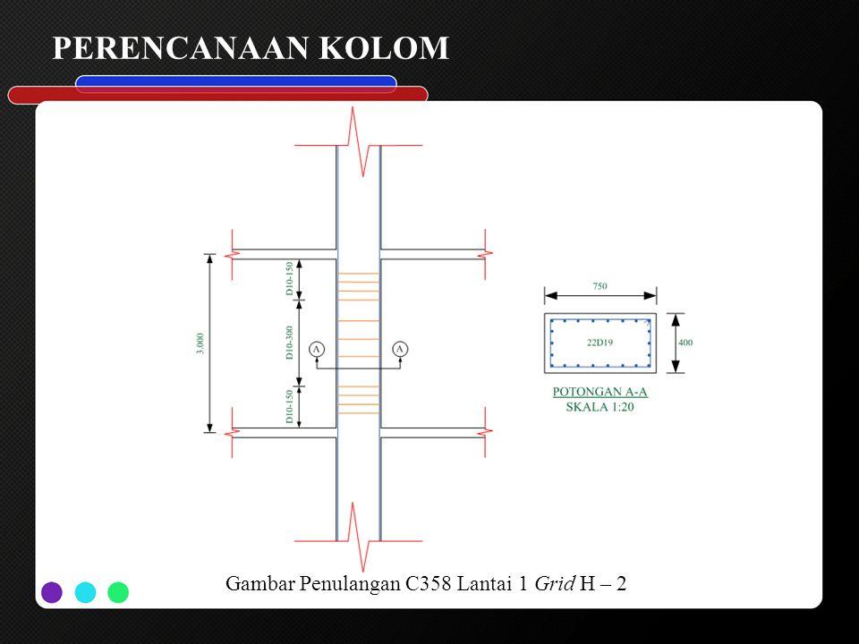 Gambar Penulangan C358 Lantai 1 Grid H – 2