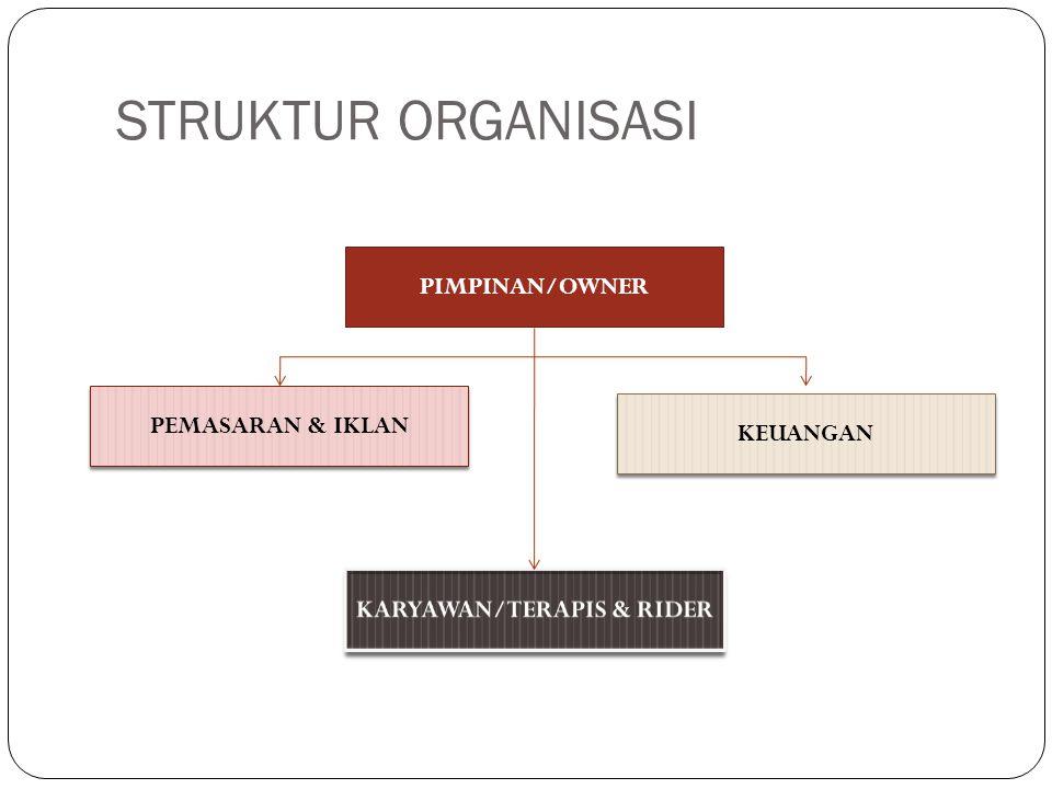 KARYAWAN/TERAPIS & RIDER