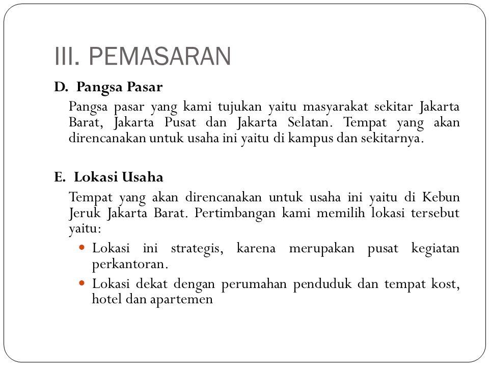 III. PEMASARAN D. Pangsa Pasar
