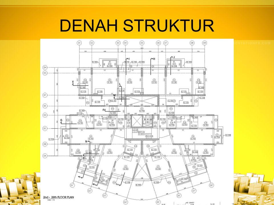 DENAH STRUKTUR