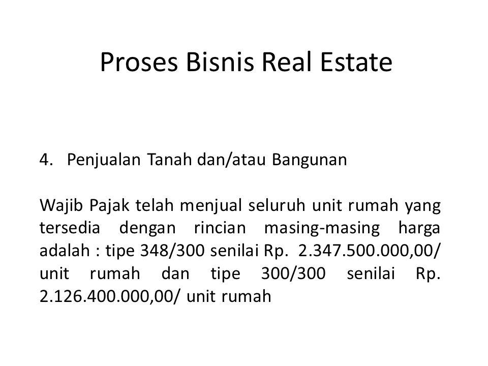 Proses Bisnis Real Estate