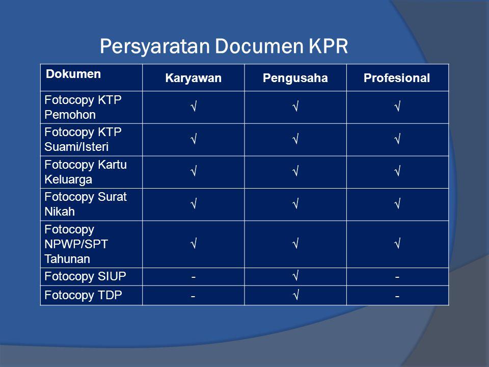 Persyaratan Documen KPR