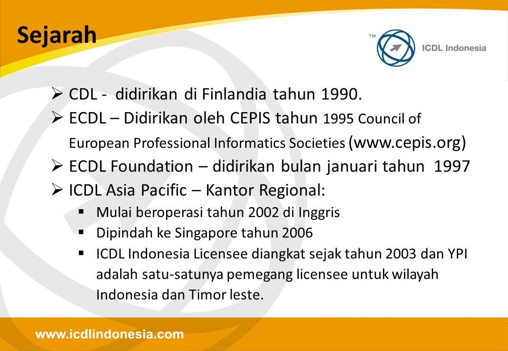 Sejarah CDL - didirikan di Finlandia tahun 1990.