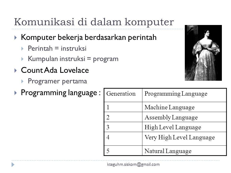 Komunikasi di dalam komputer