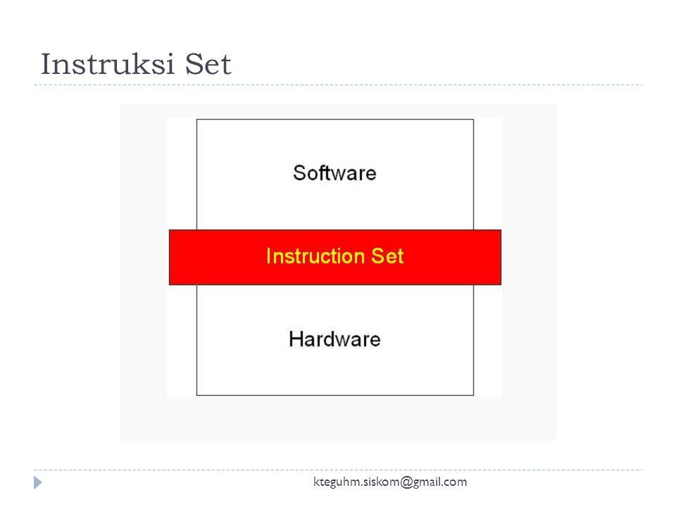 Instruksi Set kteguhm.siskom@gmail.com