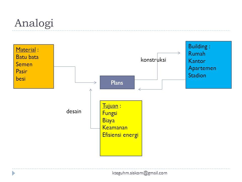 Analogi Building : Material : Rumah Batu bata Kantor Semen Apartemen
