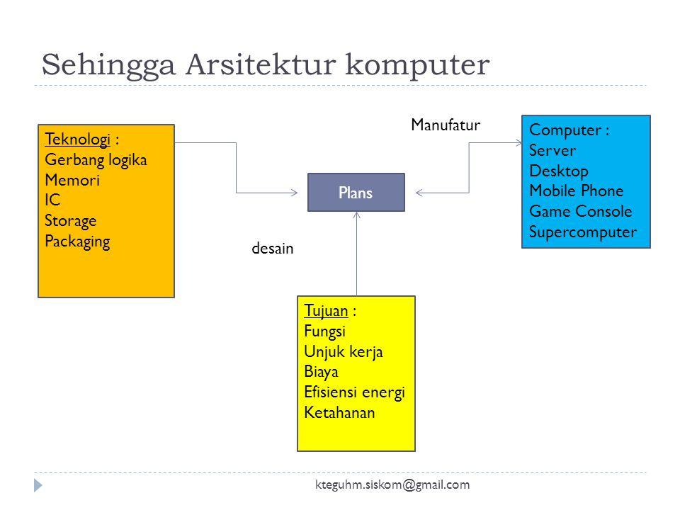 Sehingga Arsitektur komputer
