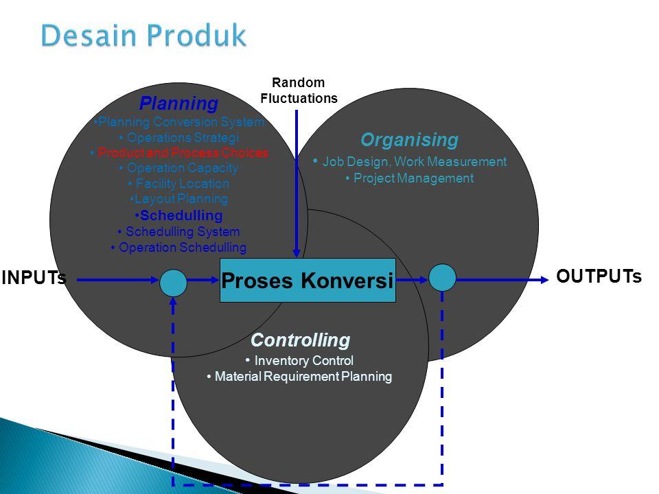 Desain Produk Proses Konversi Planning Organising INPUTs OUTPUTs