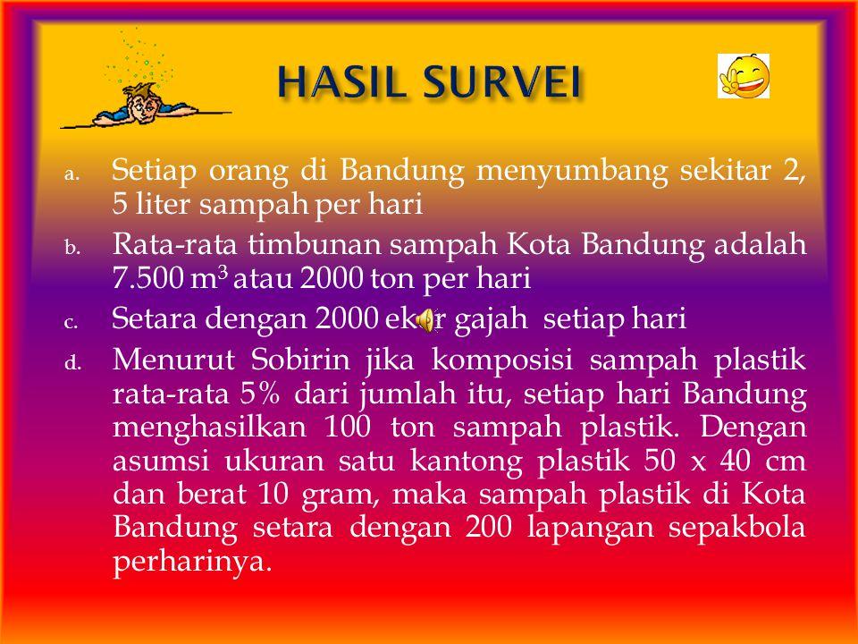 HASIL SURVEI Setiap orang di Bandung menyumbang sekitar 2, 5 liter sampah per hari.