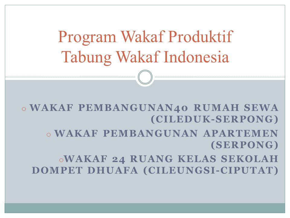 Program Wakaf Produktif Tabung Wakaf Indonesia