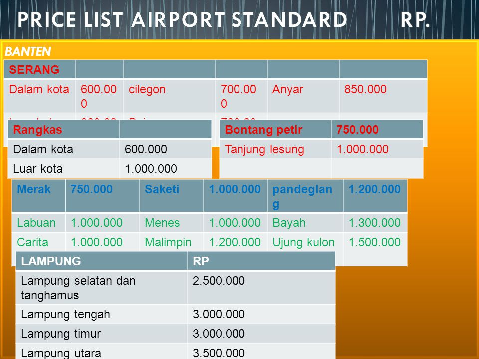 PRICE LIST AIRPORT STANDARD RP.