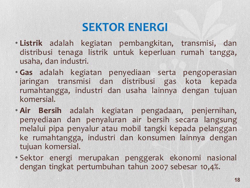 SEKTOR ENERGI Listrik adalah kegiatan pembangkitan, transmisi, dan distribusi tenaga listrik untuk keperluan rumah tangga, usaha, dan industri.