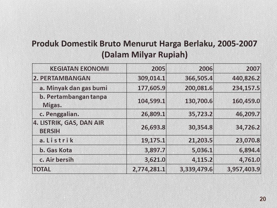 Produk Domestik Bruto Menurut Harga Berlaku, 2005-2007