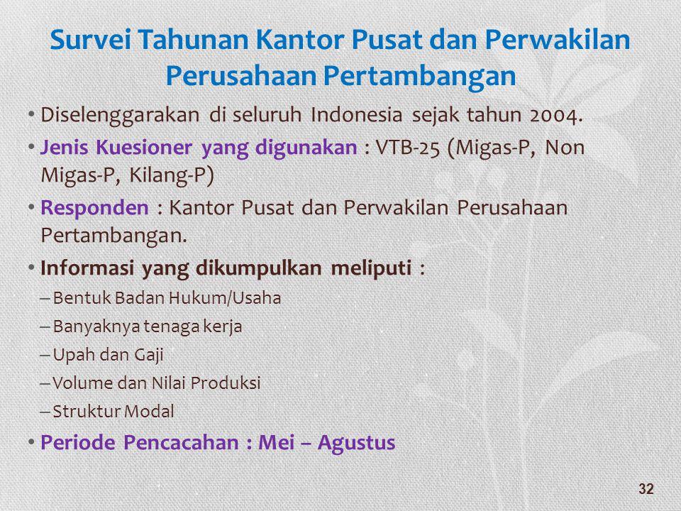 Survei Tahunan Kantor Pusat dan Perwakilan Perusahaan Pertambangan