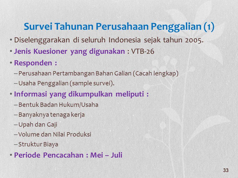 Survei Tahunan Perusahaan Penggalian (1)