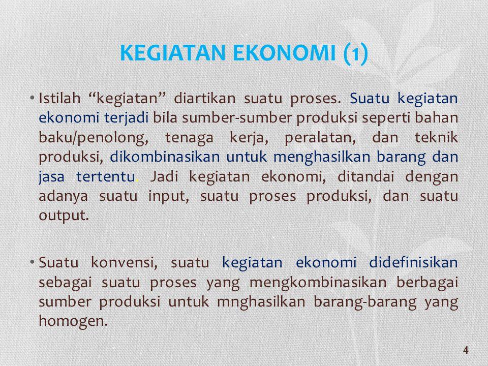 KEGIATAN EKONOMI (1)