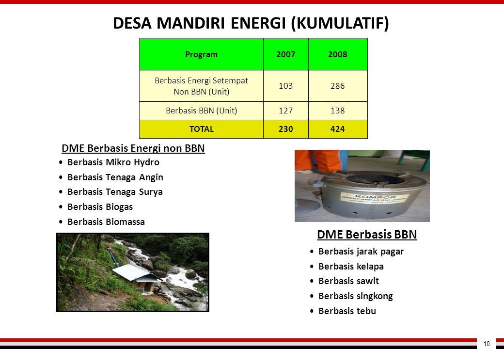 DME Berbasis Energi non BBN