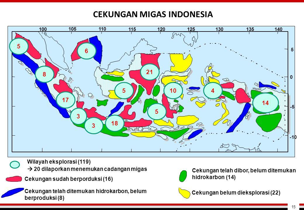 CEKUNGAN MIGAS INDONESIA