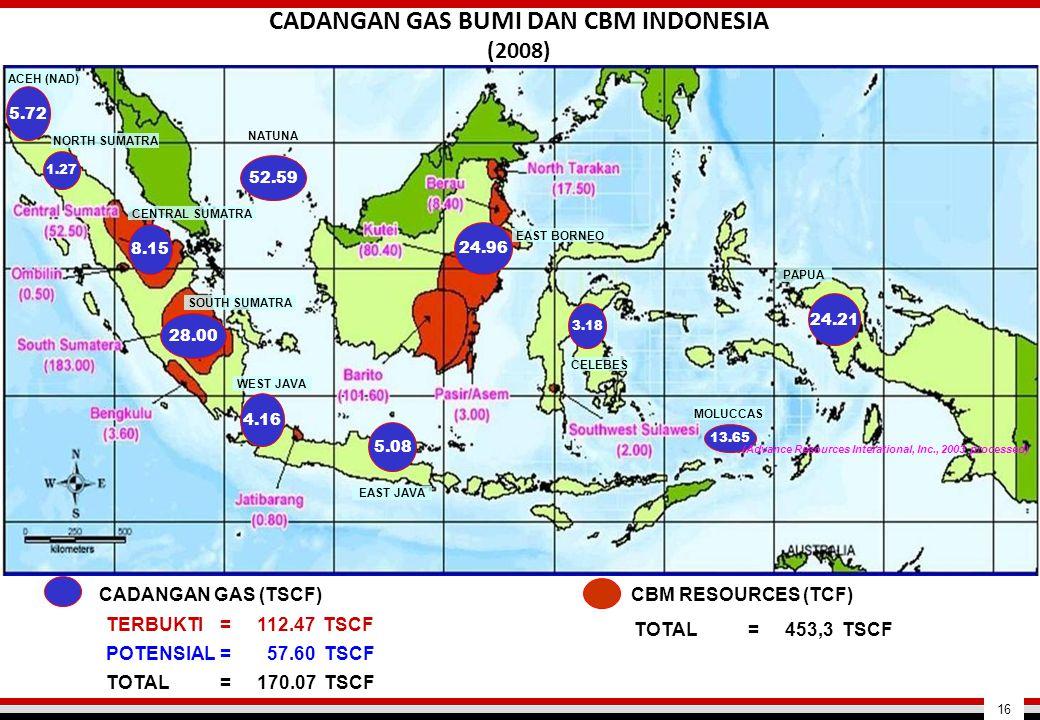 CADANGAN GAS BUMI DAN CBM INDONESIA (2008)